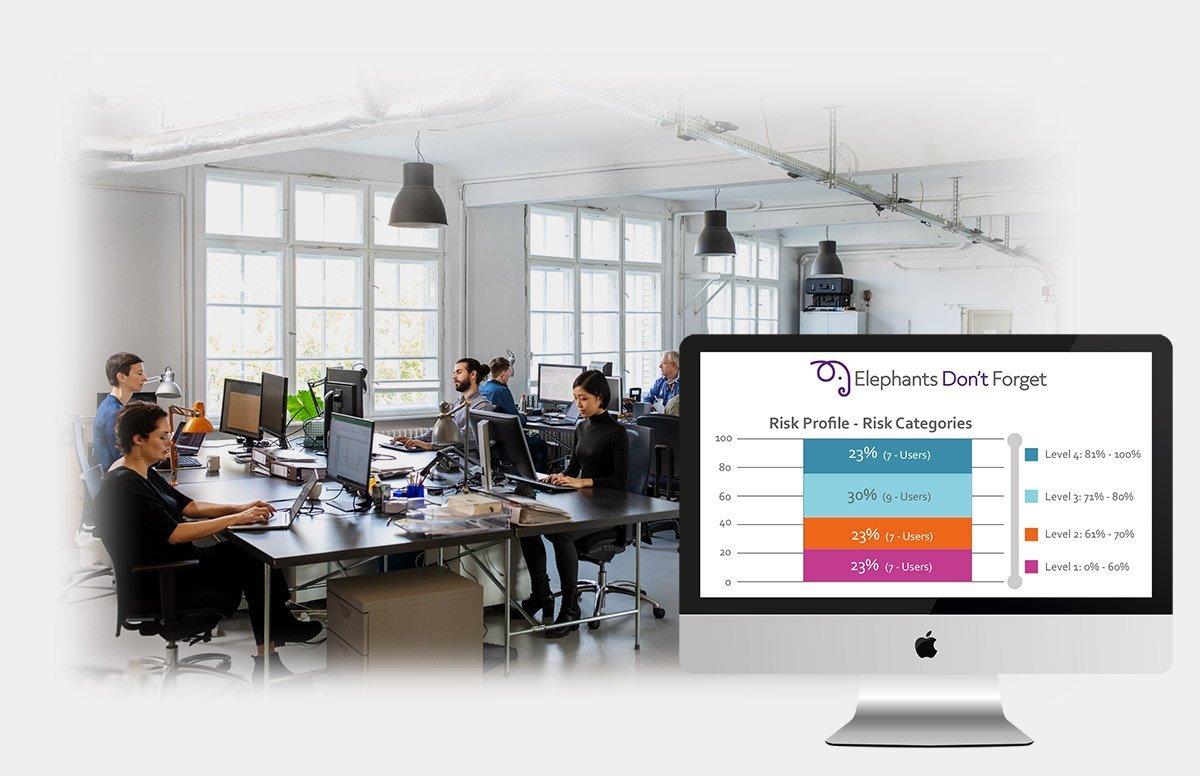 Pro-actively manage employee-based risk